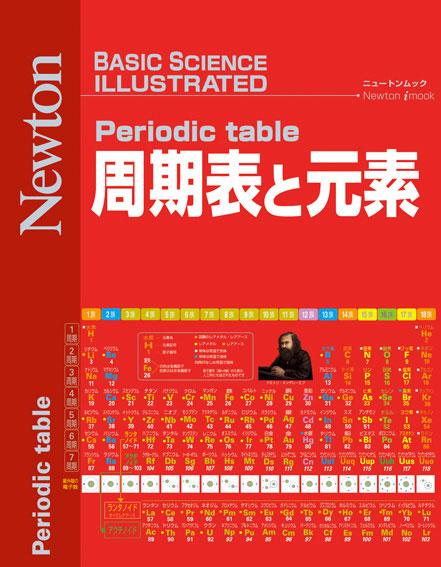 bsi07_120120_periodic-table.jpg