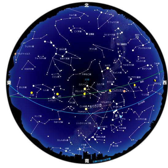 今月の星座